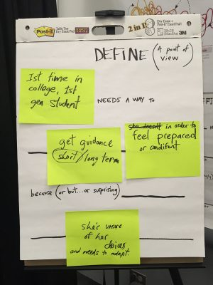Definition phase: Creating the problem statement
