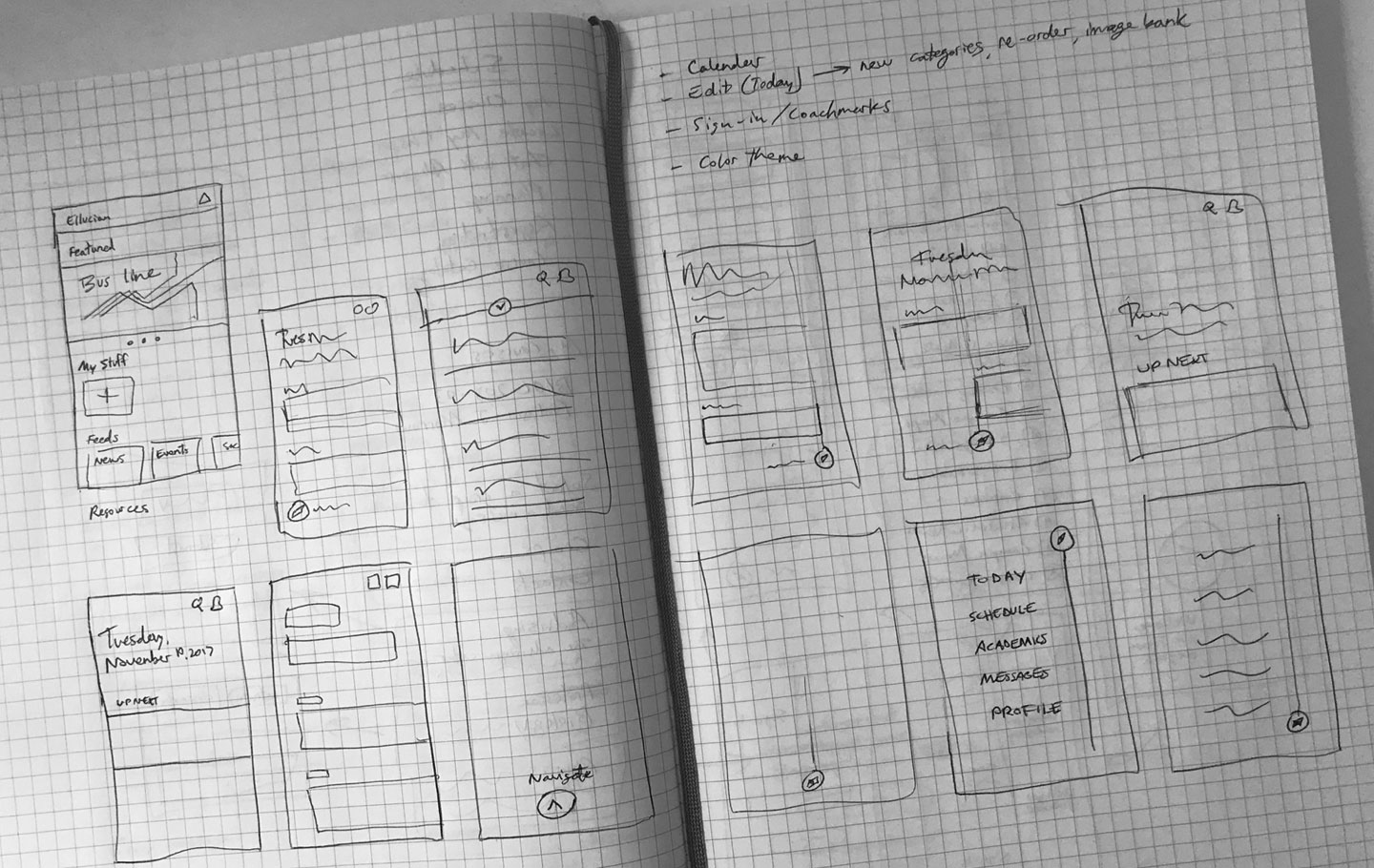 Mobile navigation sketches