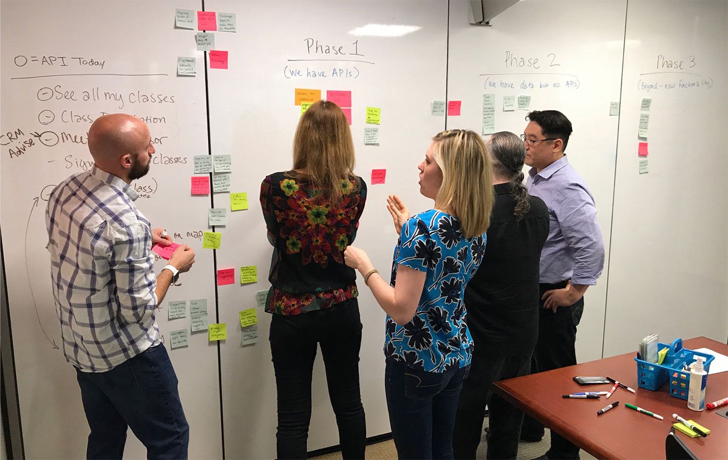 Leading an ideation session and design sprint